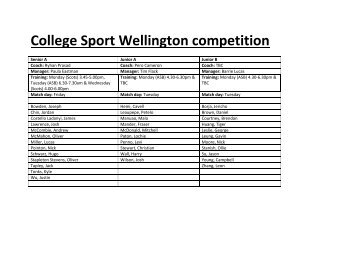 new team lists that are attached - Scots College