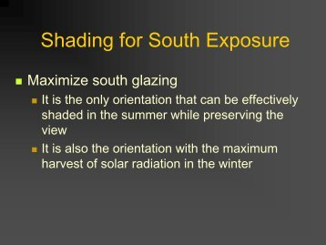 Shading for South Exposure