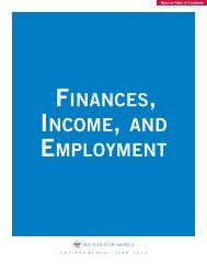 FINANCES, INCOME, AND EMPLOYMENT