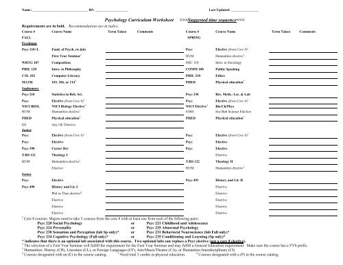 Psychology Curriculum Worksheet >>>Suggested time sequence