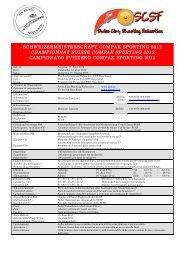 2012.05.10 Championnat Suisse CK - SCSF