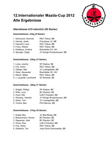 12.Internationaler Mazda-Cup 2012 Alle Ergebnisse