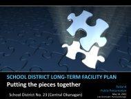 Facility Plan Presentation - Rutland - Central Okanagan School ...
