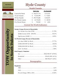 Hyde County Report - South Dakota Community Foundation