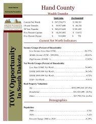 Hand County Report - South Dakota Community Foundation