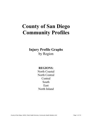 regions - County of San Diego - State of California