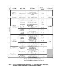 Table(s) - South Dakota Geological Survey