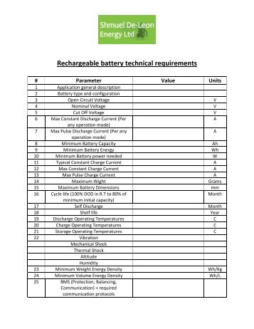 Rechargeable battery technical requirements