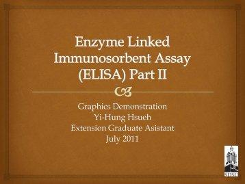 enzyme linked immunosorbent assay elisa practical What is elisa (enzyme-linked immunosorbent assay) enzyme-linked immunosorbent assay (shortened as elisa) is used to identify peptides, proteins, antibodies and hormones.