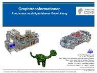 Graphtransformationen – Fundament ... - SE@RWTH