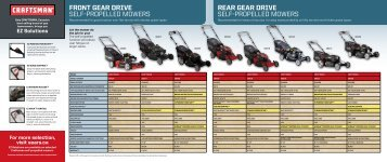 Front And Rear Differential Gear Oil Pdf