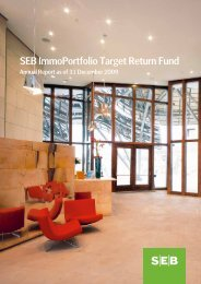 annual report 31 Dec 2009 - SEB Asset Management