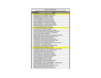 1ª lista dos selecionados para curso mídias na educação - 500 vagas