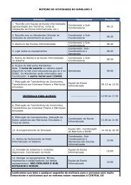 ROTEIRO DE ATIVIDADES DO SIMULADO 1