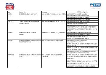 Veja aqui a lista completa das escola polo e suas unidades ...