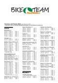 Biketeam Radreisen - Katalog 2014/15 - Seite 4