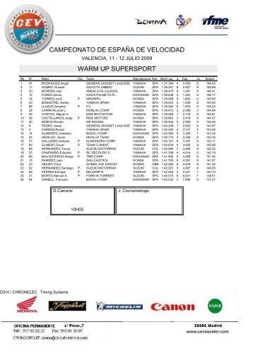 campeonato de españa de velocidad warm up supersport