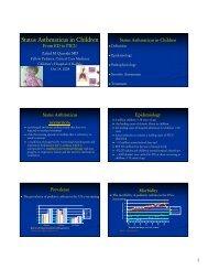 Status Asthmaticus in Children - Kaleida Health