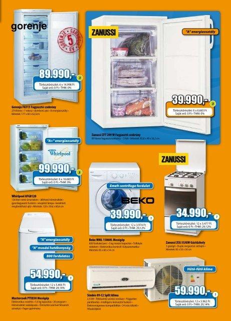 Hűtővásár ingyen Hitelre! - Modul bolt