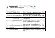 Pcontas FIPLAN 18 09 12 CONTROLES CREDORES - Sefaz BA