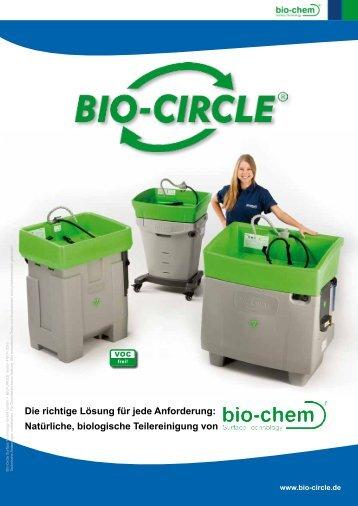 BIO-CIRCLE Liquid - Seilbahn.net