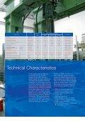 FFU Synthetic Sleeper I Railway Technology - Page 6