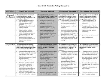 high school writing rubric Achievement first high schools interactive writing rubric for academic writing pieces assessed using this rubric.