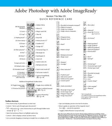 Adobe Photoshop 7.0 Quick Reference Card for Mac OS.pdf