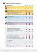 Hydropanel - Sem Bruk AS - Page 4