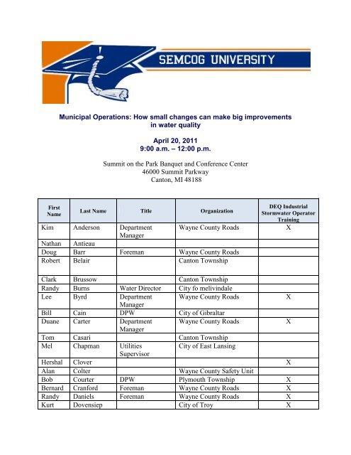 Attendance List | Meeting Attendance List Semcog