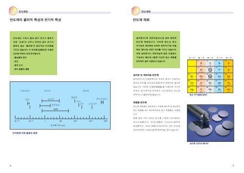 semiconductor_Korea.pdf (4.02MB)