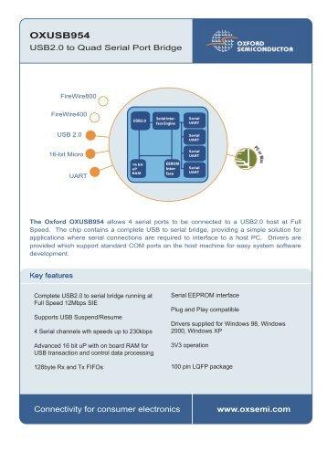 oxusb954 - SemiconductorStore.com