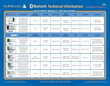 bluetooth modules specifications - SemiconductorStore.com