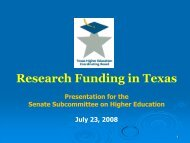 Research Funding in Texas - Texas Higher Education Coordinating ...