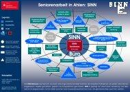 SINN-Netzwerk - Senioren Ahlen
