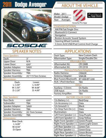 Dodge Avenger 2011 - Scosche