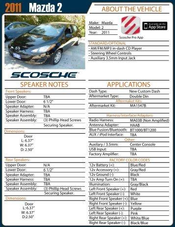 Mazda 2 2011 - Scosche