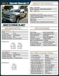 Chevrolet Silverado LTZ 2007-12 - Scosche