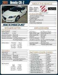 Honda CR-Z 2011 - Scosche