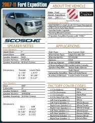 2007-10 Ford Expedition AE Page 1