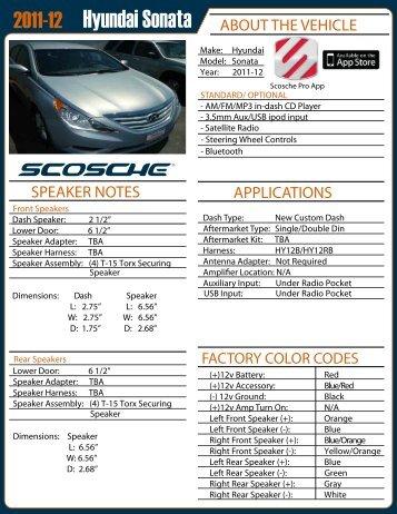 Hyundai Sonata - Scosche