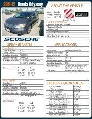 Honda Odyssey 2011-12 - Scosche