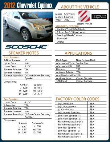 Chevrolet Equinox - Scosche