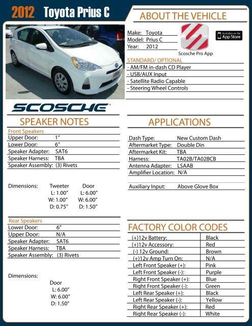 Toyota Prius C - Scosche