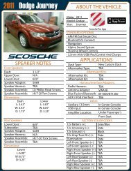 2011 Dodge Journey AE Page 1