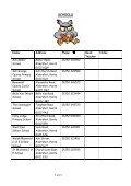 Local information for Aldershot - Sentinel Housing Association - Page 7