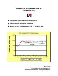 May 2013 Revenue & Ridership Report - Septa