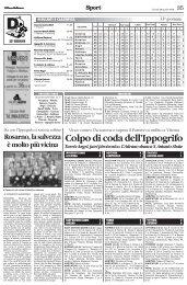 28/04/2008 Campionato 33a Giornata: Girone I ... - serie d news