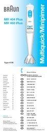 Multiquick/Minipimer - Braun Consumer Service spare parts use ...