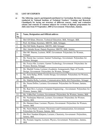 144 12. LIST OF EXPERTS Sr. No. Name, Designation and Official ...